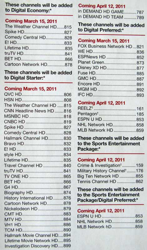 photograph regarding Comcast Digital Starter Channel Lineup Printable named Comcast Moving All-Electronic In just Arlington, Will Incorporate High definition Channels