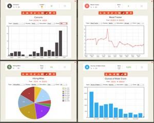 Everylog life log charts