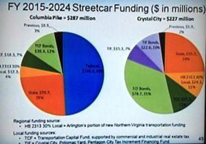 Streetcar CIP slides