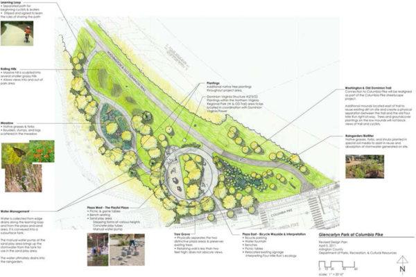 Glencarlyn Park Improvement Project (image via Arlington Parks and Recreation)