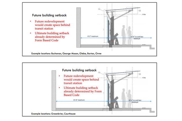Two possible cross-sections of Columbia Pike Transit Stations