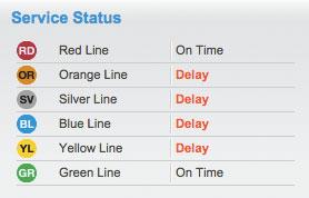 Metro delays 9/26/15