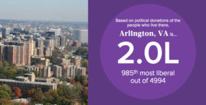 Arlington's political affiliation score (screenshot via Crowdpac.com)