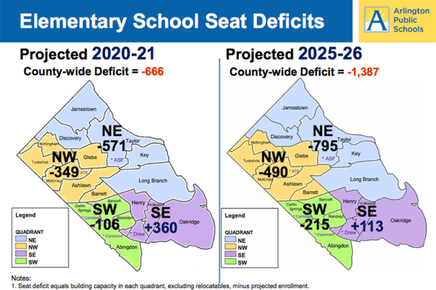 Projected elementary school seat deficit