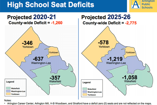 Projected high school seat deficit