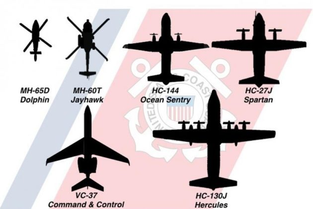Types of aircraft scheduled to be involved in the flyover