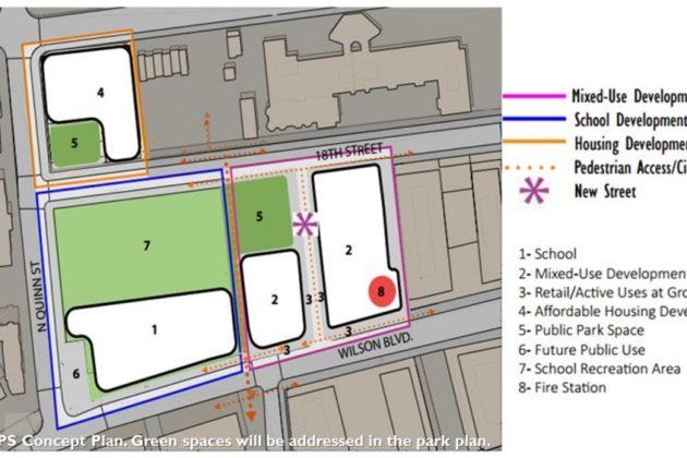 Western Rosslyn plan