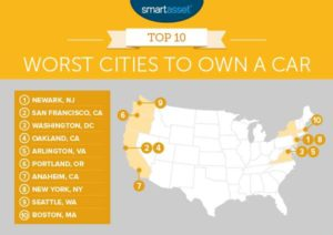 Worst Cities to Own a Car graphic (via SmartAsset)