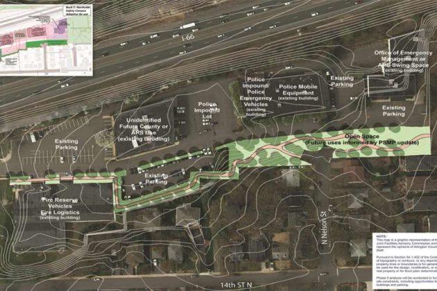 Scenario C for the Buck site