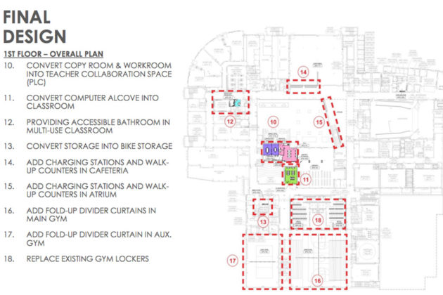 Yorktown High School modification plan
