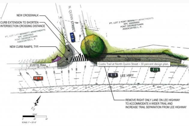 Rendering of the Custis Trail safety improvements, via Arlington County.