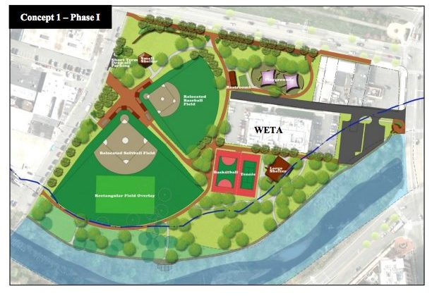 Jennie Dean Park rendering, with field alignments approved by the County Board